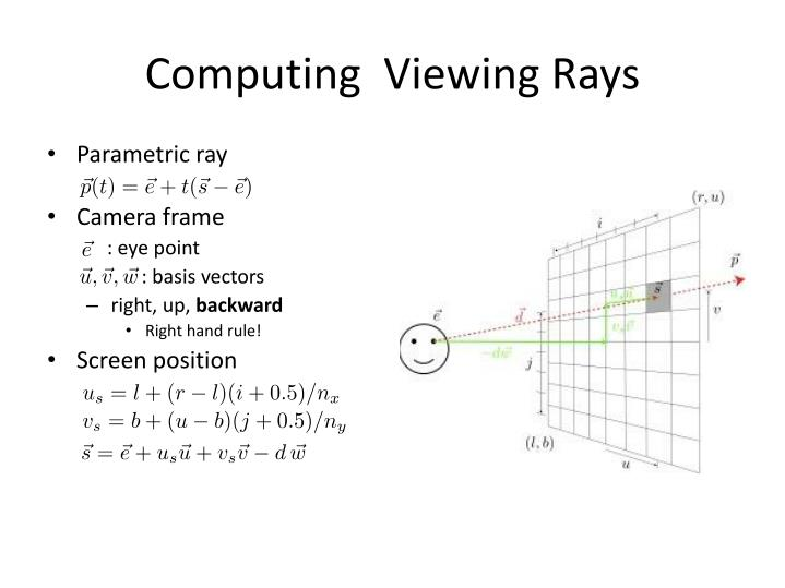 Computing  Viewing Rays