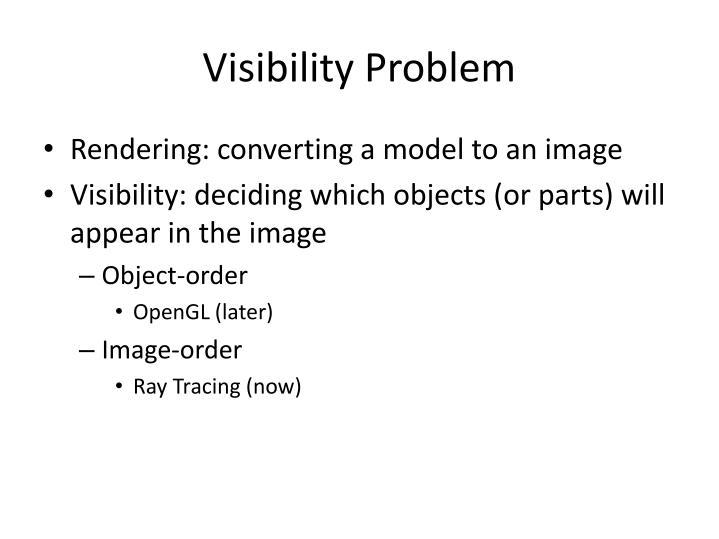 Visibility Problem