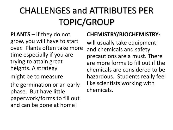 CHALLENGES and ATTRIBUTES PER TOPIC/GROUP
