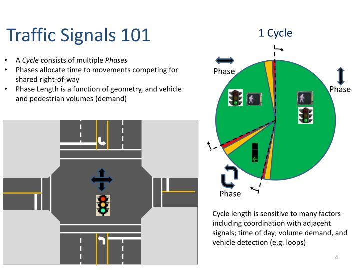 Traffic Signals 101