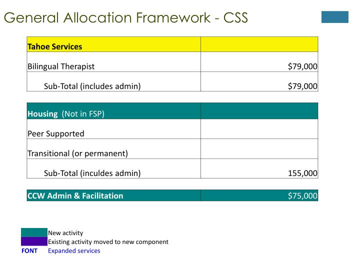 General Allocation Framework - CSS