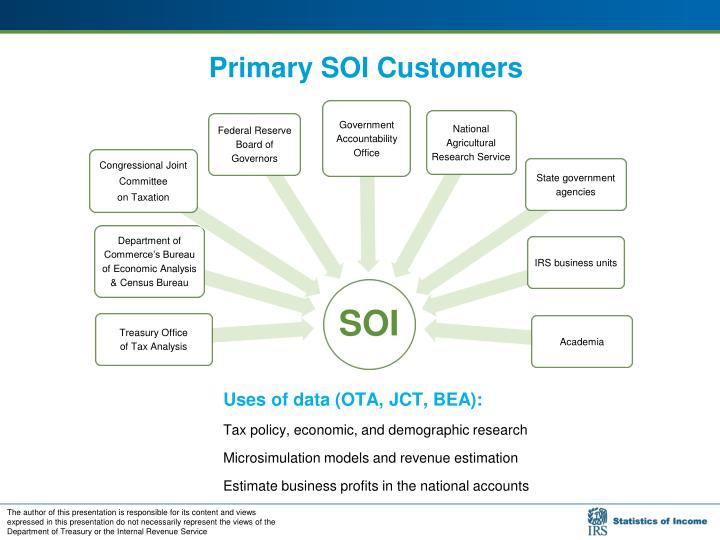 Primary SOI Customers
