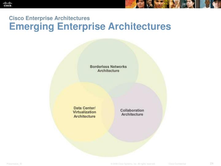 Cisco Enterprise Architectures
