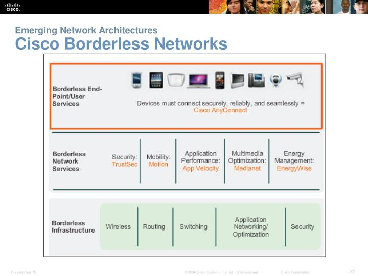 Emerging Network Architectures