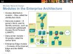 modular network design modules in the enterprise architecture