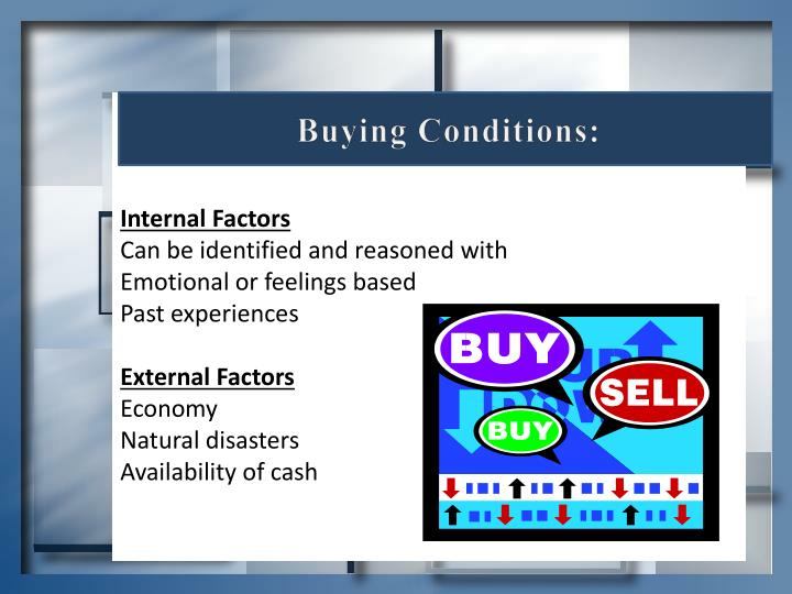 Buying Conditions:
