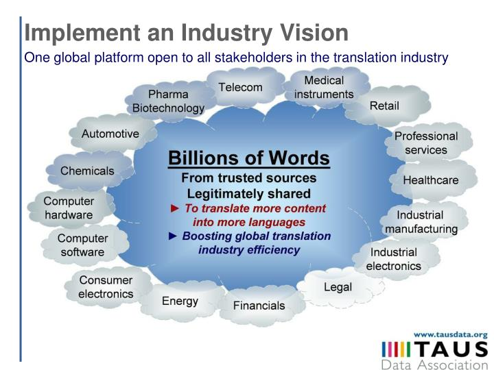 Implement an Industry Vision