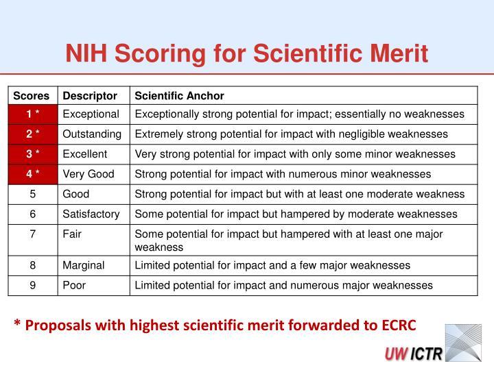 NIH Scoring for Scientific Merit