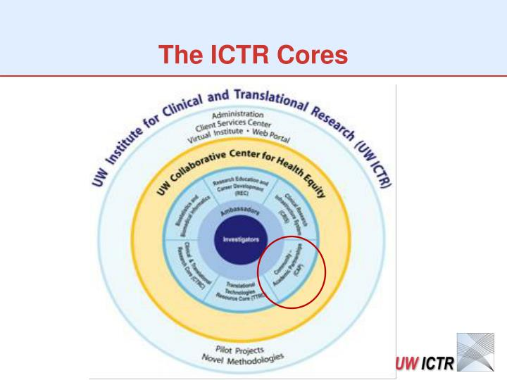 The ICTR Cores