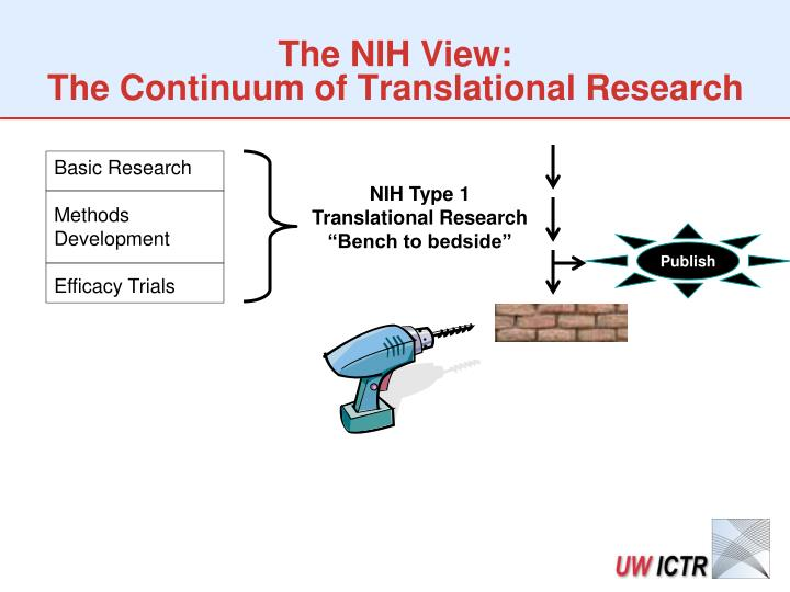 The nih view the continuum of translational research