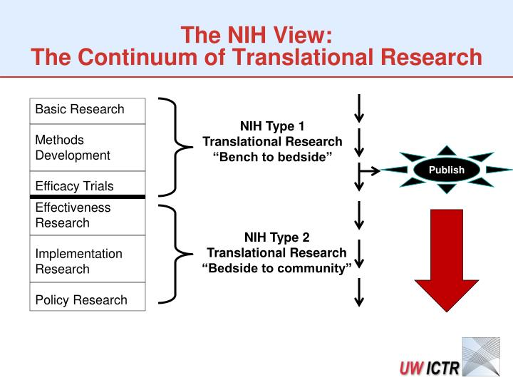 The NIH View:
