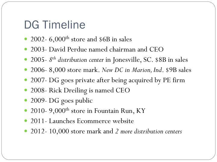 DG Timeline