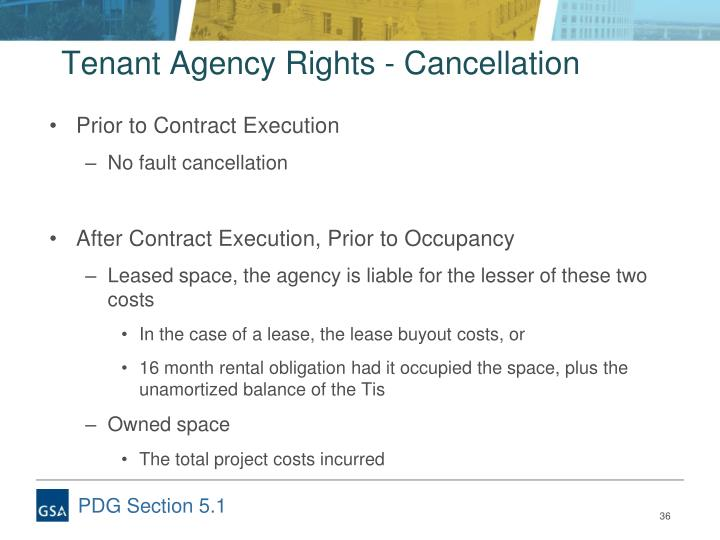 Tenant Agency Rights - Cancellation