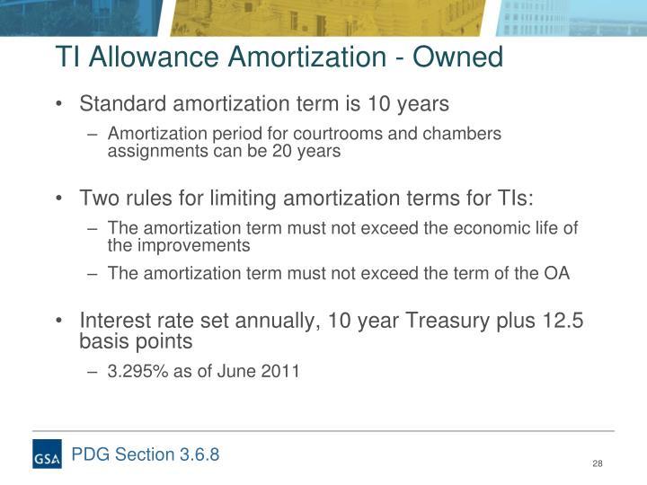 TI Allowance Amortization - Owned