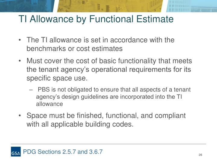 TI Allowance by Functional Estimate
