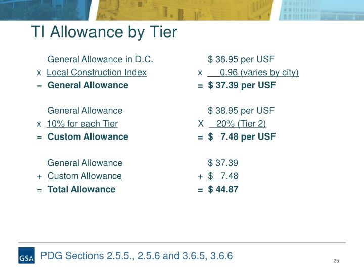 TI Allowance by Tier