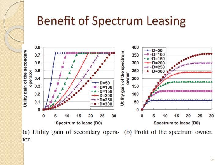 Benefit of Spectrum Leasing