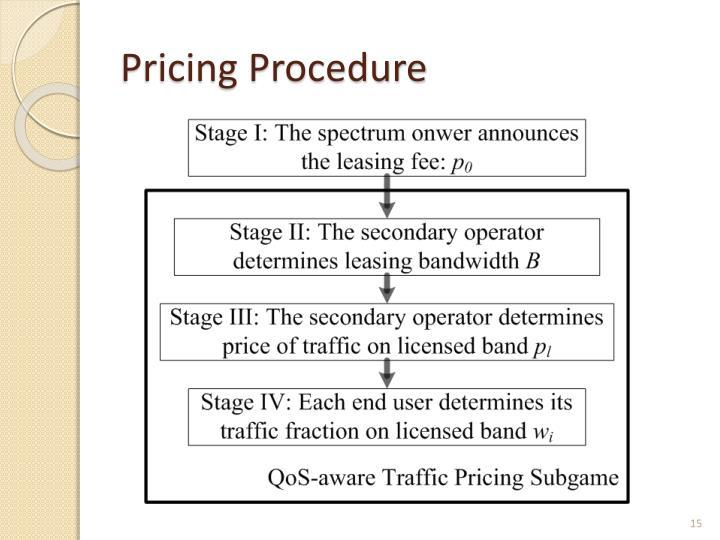 Pricing Procedure