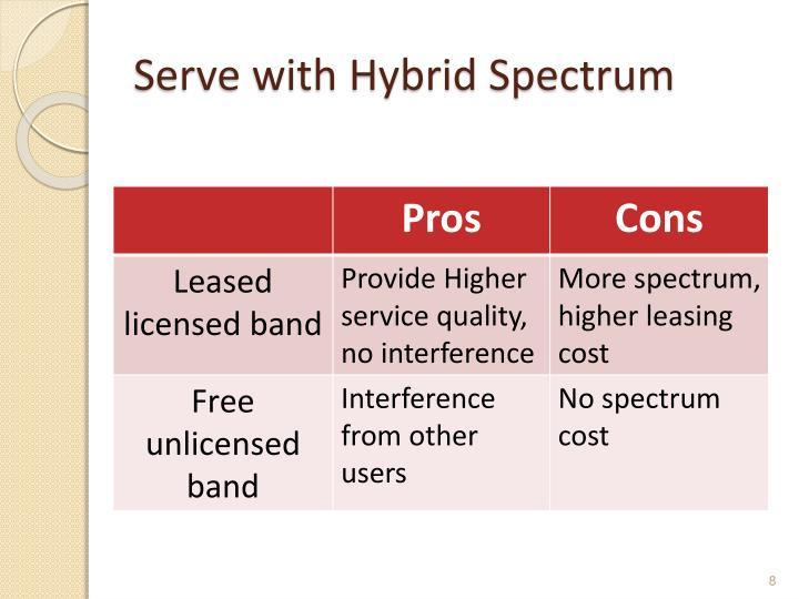 Serve with Hybrid Spectrum