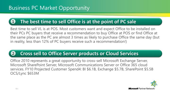 Business PC Market Opportunity