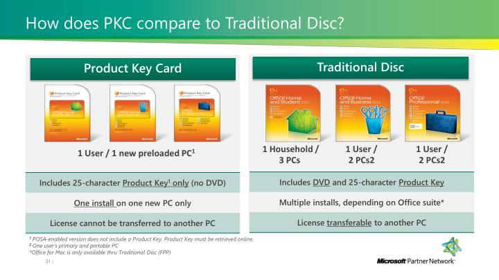 How does PKC compare to Traditional Disc?