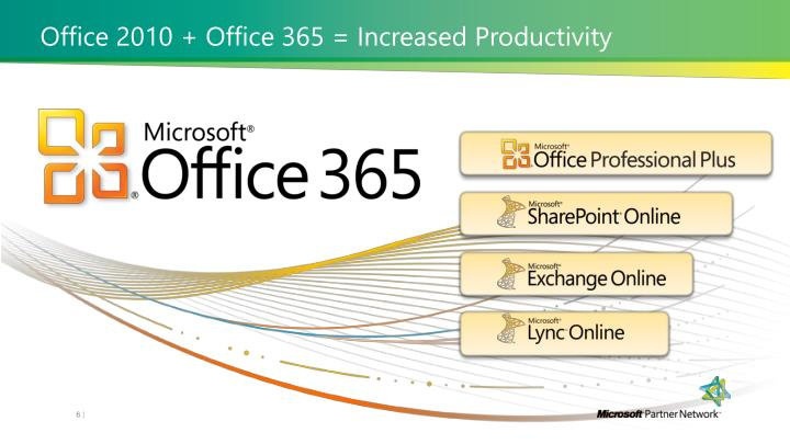 Office 2010 + Office 365 = Increased Productivity