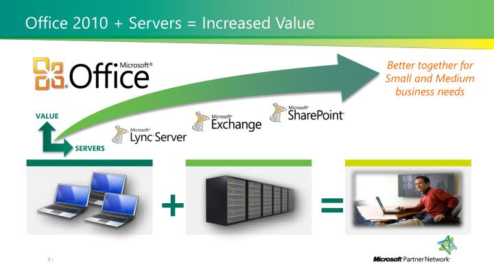 Office 2010 + Servers = Increased Value