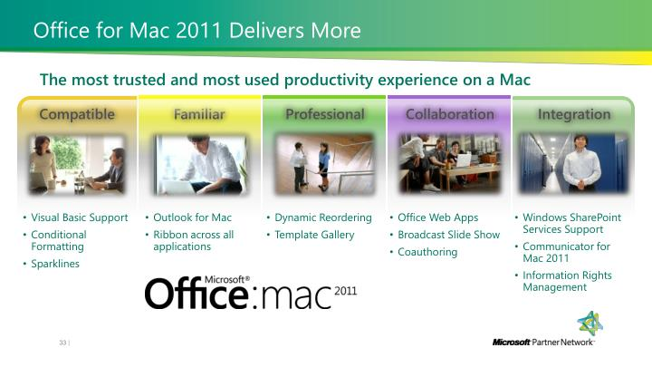 Office for Mac 2011 Delivers More