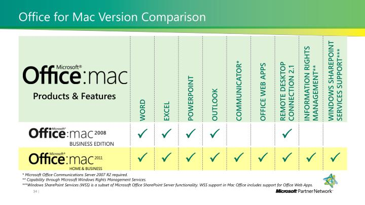 Office for Mac Version Comparison