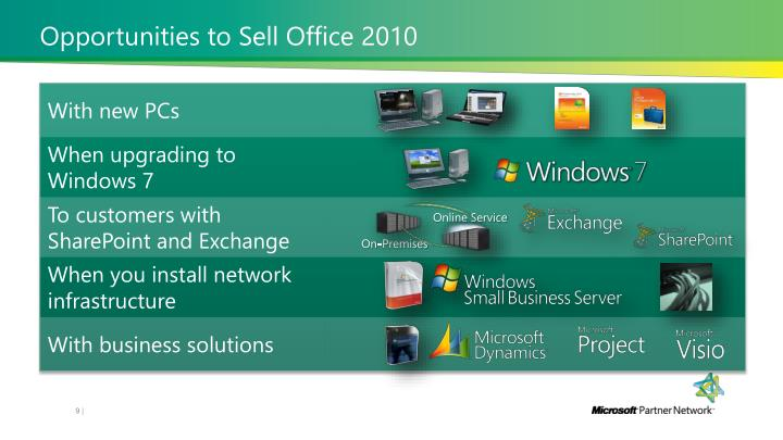 Opportunities to Sell Office 2010