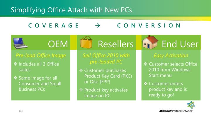 Simplifying Office Attach with New PCs