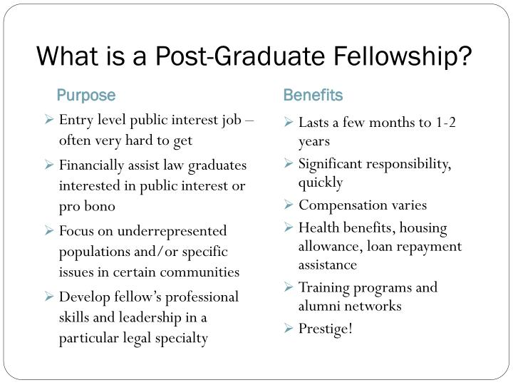 What is a Post-Graduate Fellowship?