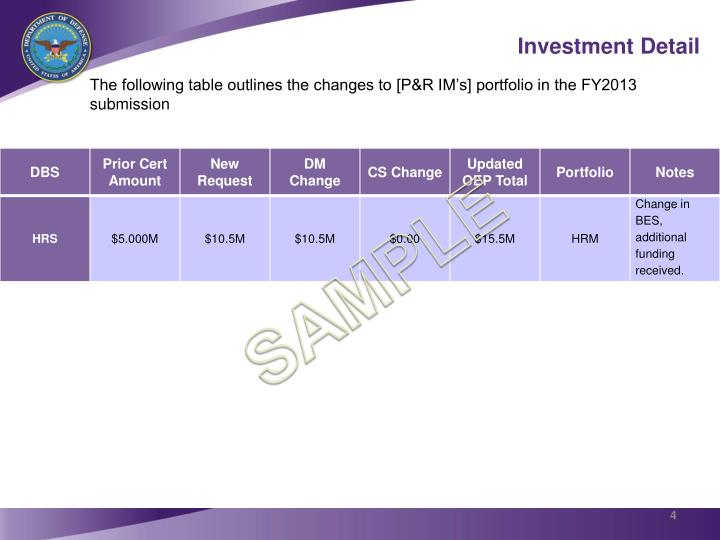 Investment Detail