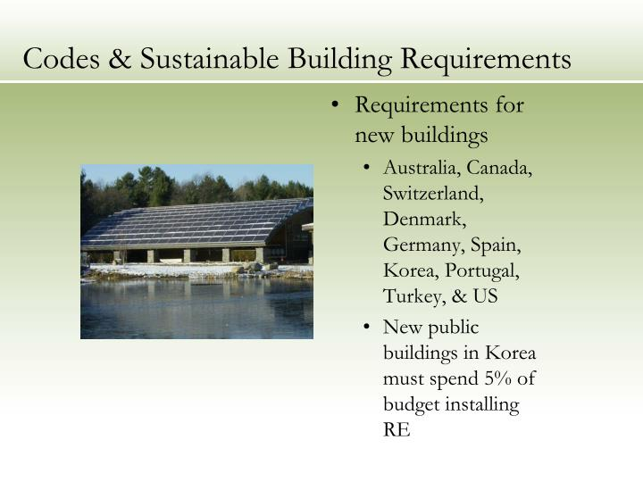 Codes & Sustainable Building Requirements