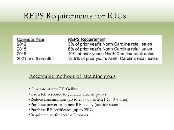 REPS Requirements for IOUs