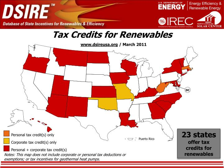 Tax Credits for Renewables