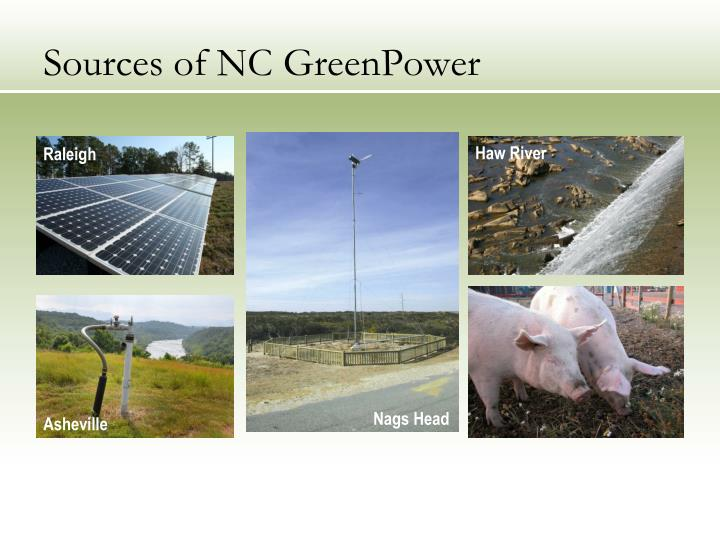 Sources of NC GreenPower