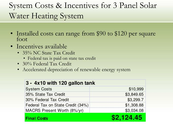 System Costs &