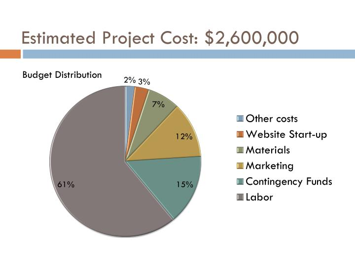 Estimated Project Cost: $2,600,000