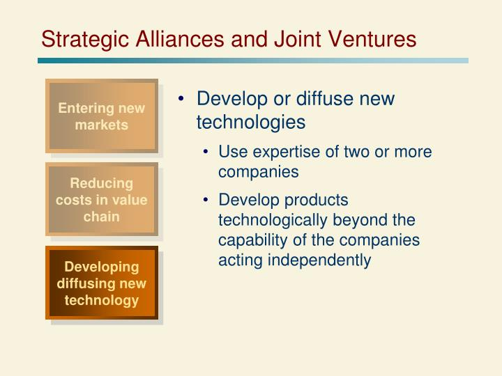 advantages and disadvantages of strategic alliances and joint ventures I call it a company's collaborative advantage joint ventures are also new ventures and are neglect duties relating to the new alliance venture.