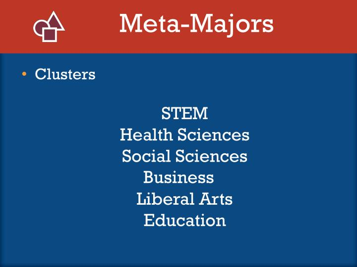 Meta-Majors