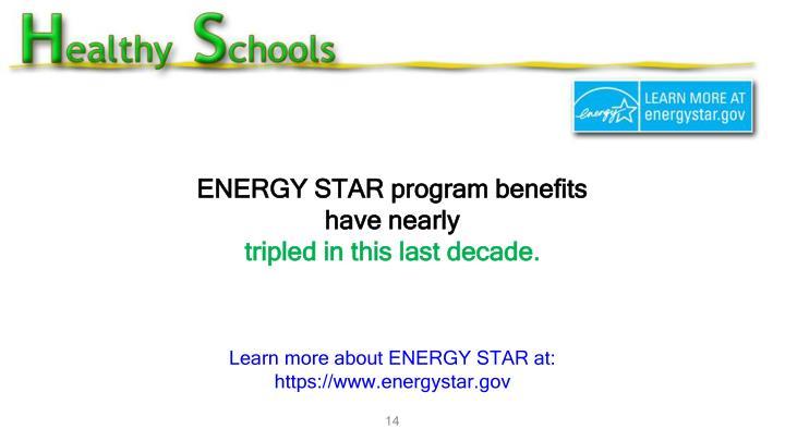 ENERGY STAR program benefits