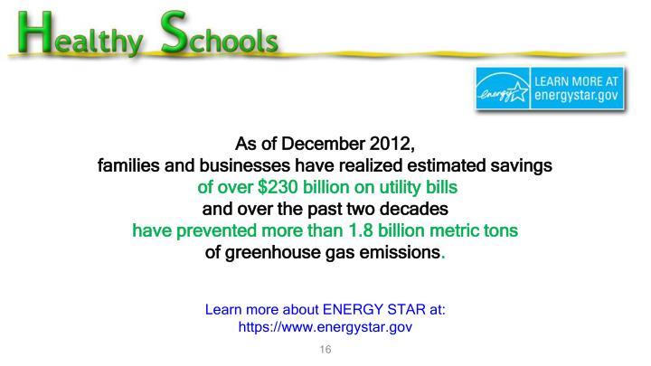 As of December 2012,