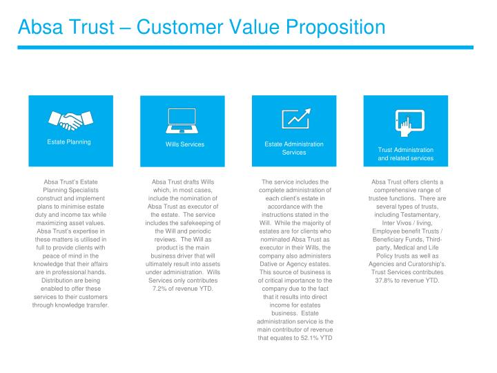 Absa Trust – Customer Value Proposition