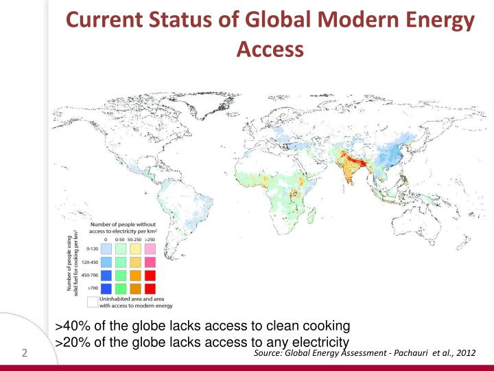 Current status of global modern energy access