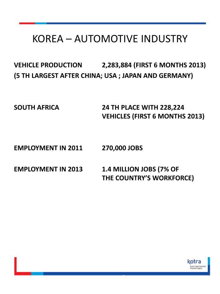 KOREA – AUTOMOTIVE INDUSTRY