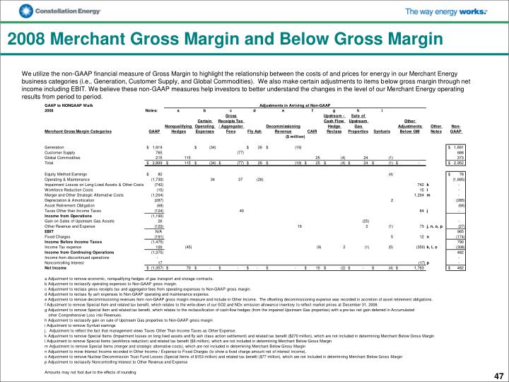 2008 Merchant Gross Margin and Below Gross Margin