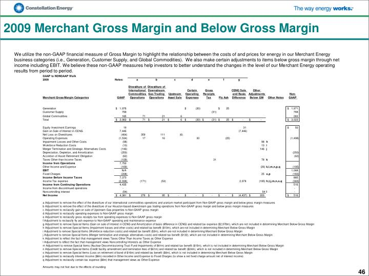 2009 Merchant Gross Margin and Below Gross Margin