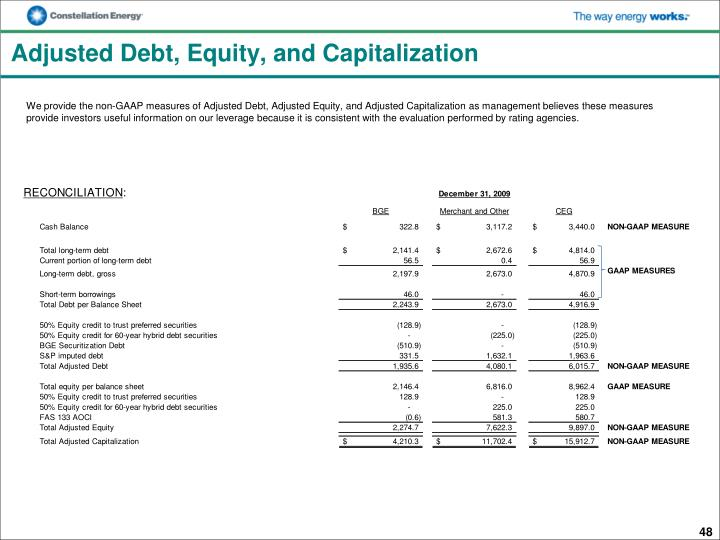 Adjusted Debt, Equity, and Capitalization