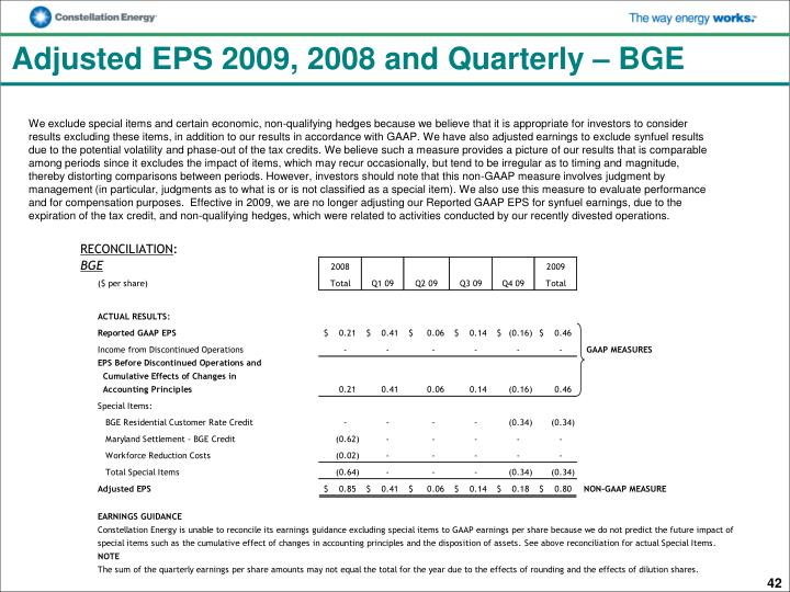 Adjusted EPS 2009, 2008 and Quarterly – BGE